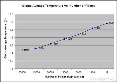pirates are cool