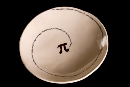 Pi plate